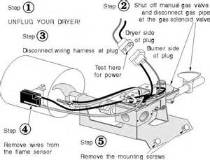 Gas Clothes Dryer Not Heating Maytag Repair Maytag Repair Kit Dryer Not Heating