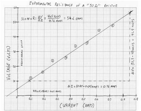 sketchbook grid template clemson u physics tutorial graphing