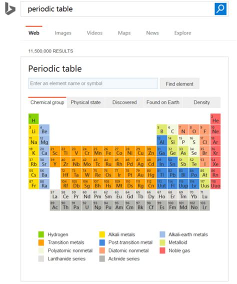 Periodic Table Search by Search For Quot Periodic Table Quot Returns Interactive