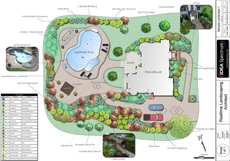 backyard landscape design plans landscape design software gallery