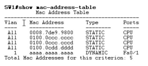 Mac Address Lookup Table Cisco Switch Arp Table Images