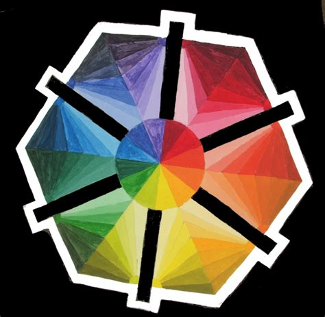 color wheel by dbl a on deviantart