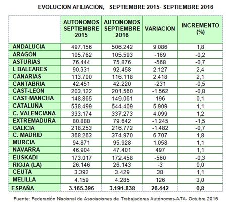 www anses aumento a jubilados docentes septiembre 2016 cobro jubilados nacionales setiembre 2016 jubilados