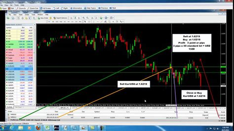 forex trading tutorial in hindi pdf forex trading video course download in tamil 60 seconds
