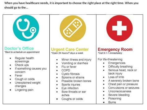 Urgent Care Or Emergency Room by Doctor Urgent Care Emergency A Guide To Recognizing Your Best Options All About