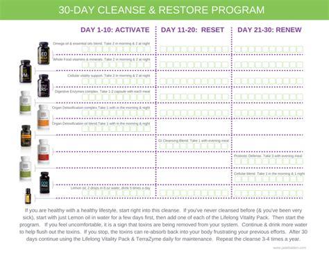 Doterra Detox 30 Day Calendar by Wellness Class 2 Cleanse Restore Jade Balden
