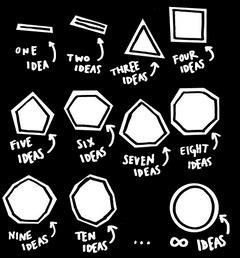 Kaos Distro Baju The Beatles Keren cara pintar membuat ide desain baju distro yang original
