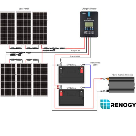 solar panel to battery wiring diagram 37 wiring diagram