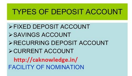 different types of banks in india types of different bank deposits in india various bank
