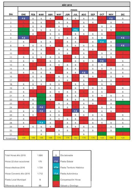 convenio farmacia bizkaia 2016 resolucin de 6 de noviembre de 2015 del delegado