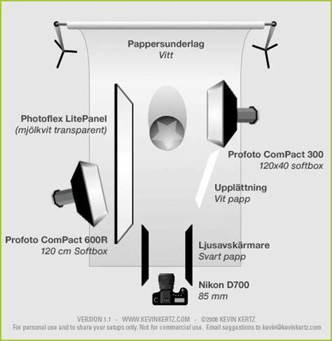 photo lighting diagrams 1000 images about light setup on sweden