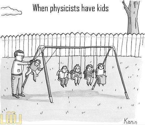 swing set physics just another cartoon jokes spherical chickens in a vacuum