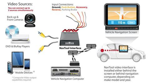 wiring view diagram rear leekooluu rear view backup