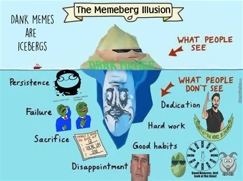 Guide To Memes - guide to successful meme ing 2k15 by barcaborn meme center