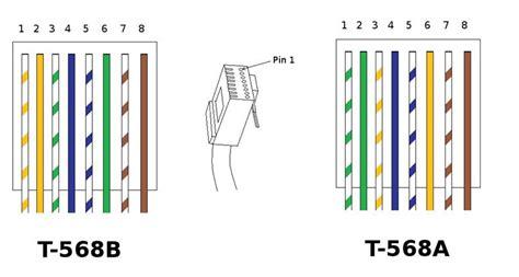 t568b wiring diagram 20 wiring diagram images wiring