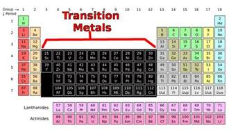 Where Are Transition Metals On The Periodic Table Minus2909 I Could Lose Myself In Dishonesty