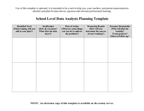 school data analysis template