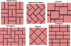 tiling patterns for stone tiles expert tilers north london