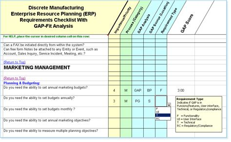 software requirements checklist fit gap analysis
