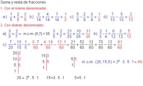 suma y resta de fraccionarios para nios de tercer grado 191 para qu 233 futuro educamos operaciones con fracciones