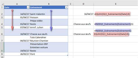 Calendrier Perpetuel Excel Dvp Excel Calendrier Perptuel