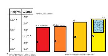 length of standard what is the standard door size for residential homes what