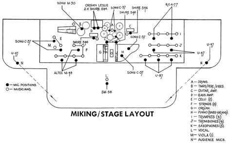 stage layout diagram live sound setup diagram live free engine image for user