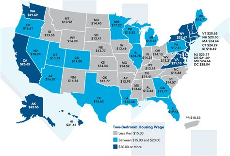 states with low cost of living cost of living what s the hourly wage you need for a 2br