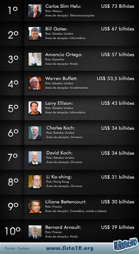 forbes lista dos mais ricos 2016 os 10 mais ricos do mundo 2013