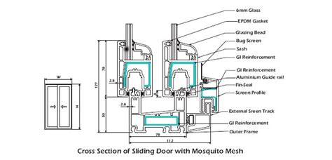 Upvc Window Sections Dwg by Upvc Doors Infensol Innovative Fenestration Solutions