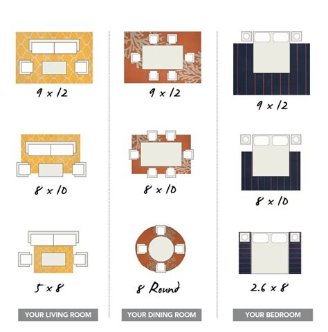 Bedroom Area Rug Size Best 25 Rug Size Ideas On Rug Placement Area Rug Placement And Rug Placement Bedroom