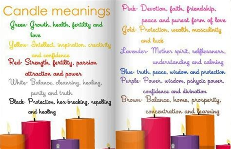 meaning of candle colors candle color pagan