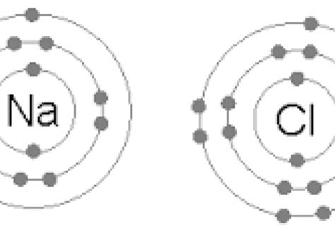 chlorine bohr diagram bohr diagram sodium atom image collections how to guide