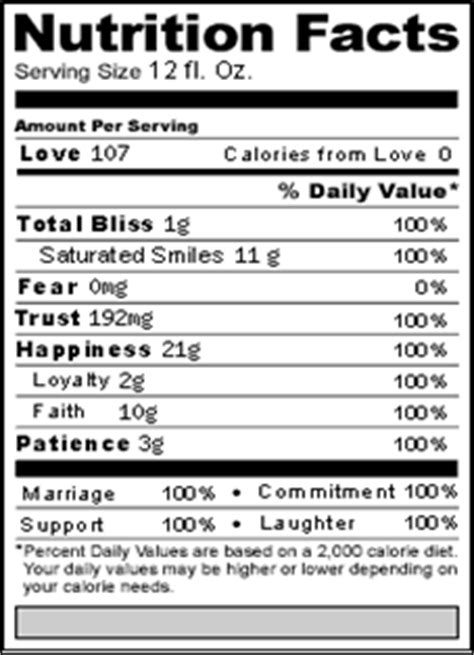 Baby Shower Nutrition Facts Label Template search results for baby shower water bottle labels