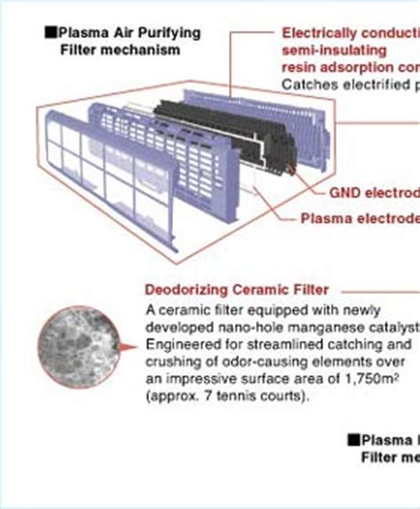 advanced air cleaning system mitsubishi electric