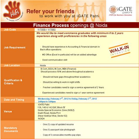 Mba Finance In Chennai Walkin by Freshers Experienced Walk In Igate Patni B