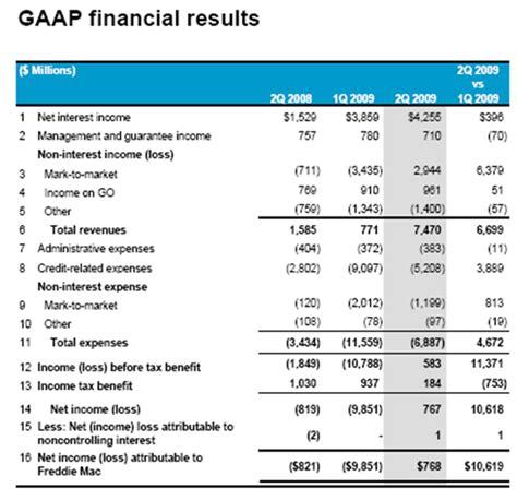 p l model template finance profit and loss statement p l