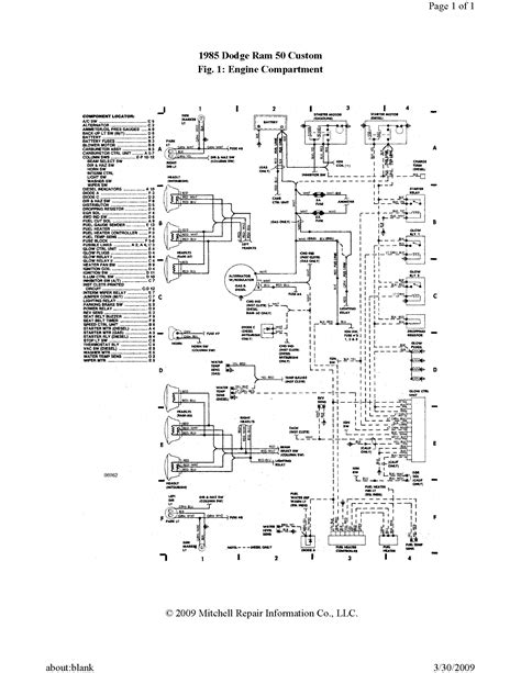 ram trucks wiring diagram 28 images dodge ram truck