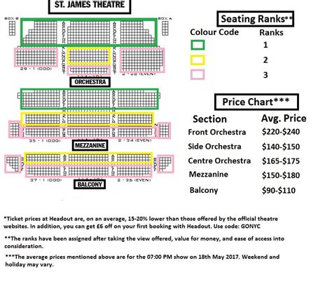 st theater seating plan st theatre seating chart frozen guide best
