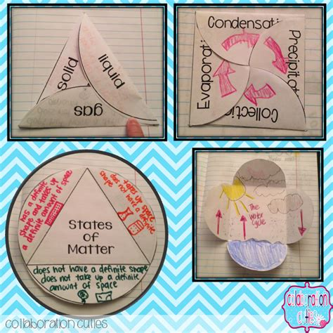 water cycle foldable template collaboration cuties five for friday water cycle