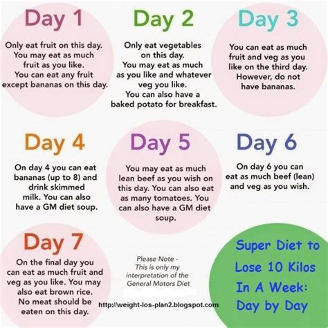 10 Day Detox To Burn And Lose Weight Fast by Diet To Lose 10 Kilos In A Week Day By Day 10