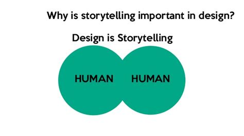 design is storytelling once upon a time storytelling in the design process