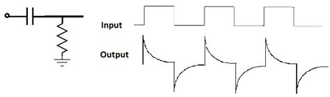 rc circuit integrator and differentiator what are capacitors used for