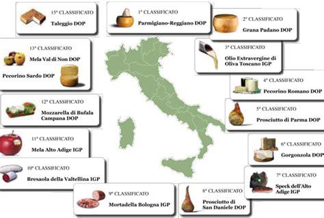 alimenti tipici italiani vantaggi danno filiera corta