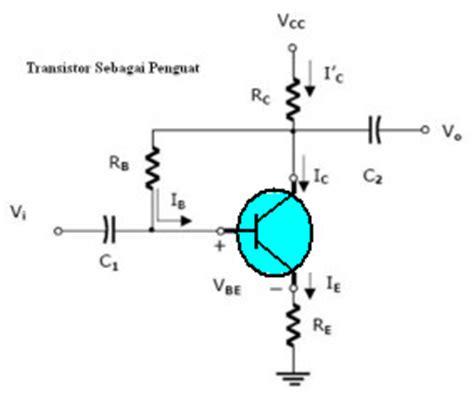 fungsi transistor sebagai penguat sinyal kecil rangkaian transisitor sebagai penguat fismandor