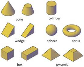 3d shapes names cool 3d pictures