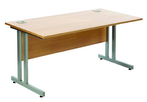 desk essentials for essential desk