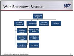 manufacturing work template 22 professional work breakdown structure templates in word