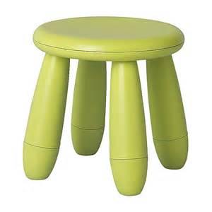 Childrens Plastic Table And Chairs 沙發 家具 床墊 設計 廚具 衣櫃 燈具 系統櫃 居家佈置靈感都在ikea宜家家居 Ikea