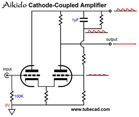 capacitor coupled lifier aikido cathode coupled lifiers